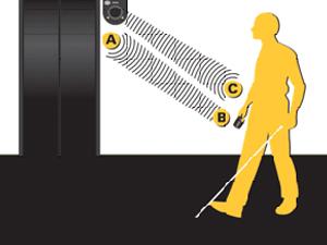 מערכת הכוונה קולית Step Hear